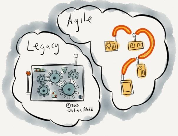 Legacy technology